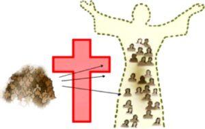 EFESIOS (7) - El cuerpo del Mesías